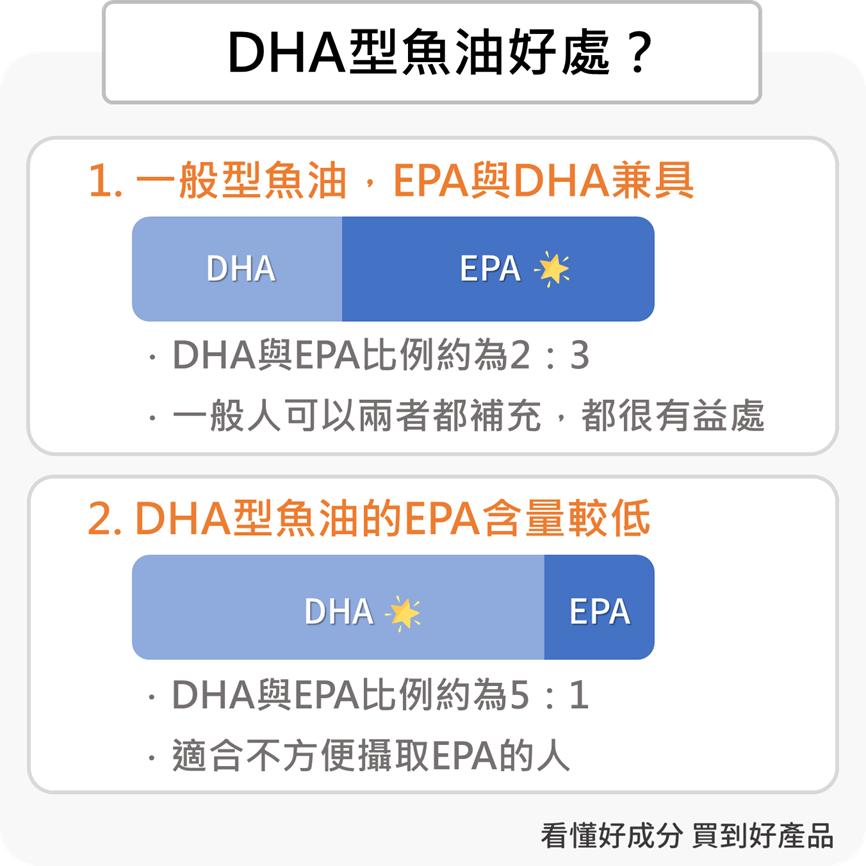 DHA型魚油好處